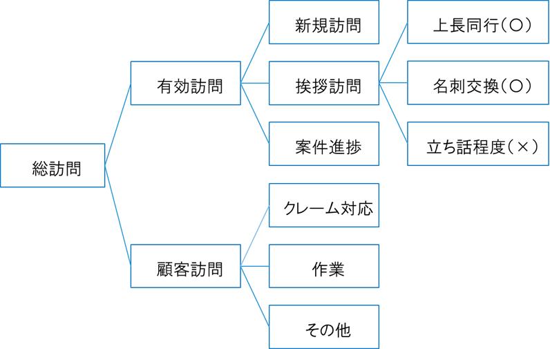 f:id:nanndemotanoshimo:20200711134748p:plain