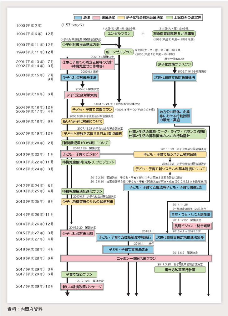 f:id:nano-hana01:20191127092320p:plain