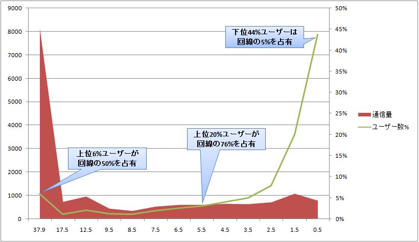 f:id:nanoha3:20120920184742p:image