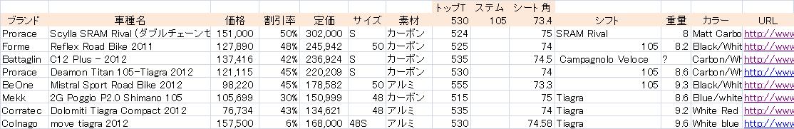 f:id:nanoha3:20130205210246p:image