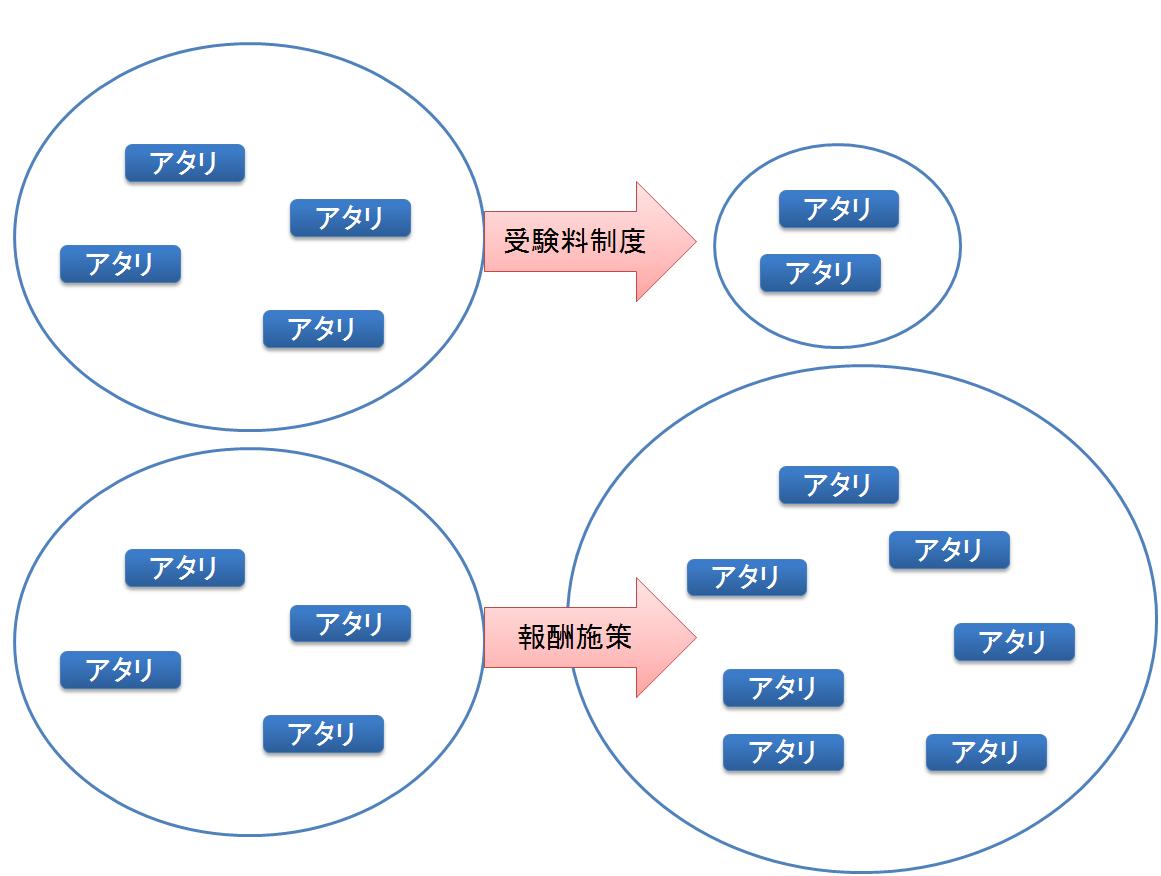 f:id:nanoha3:20131203000002p:image