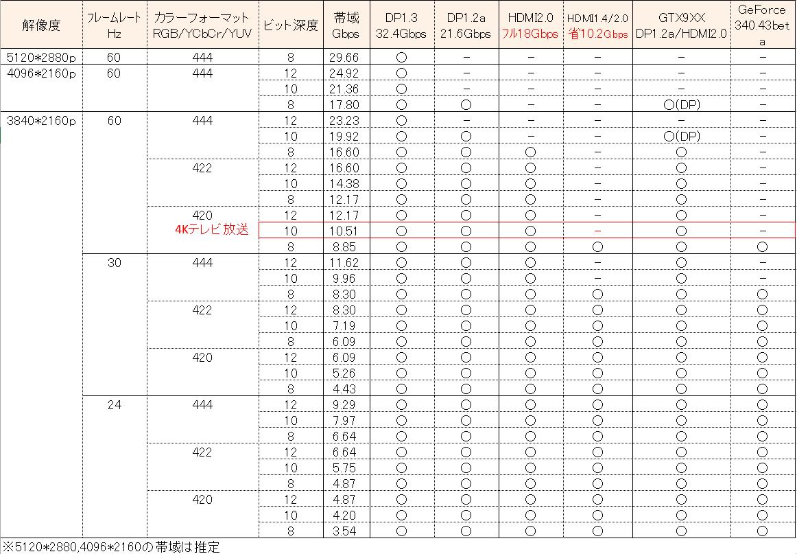 f:id:nanoha3:20141217120646p:image