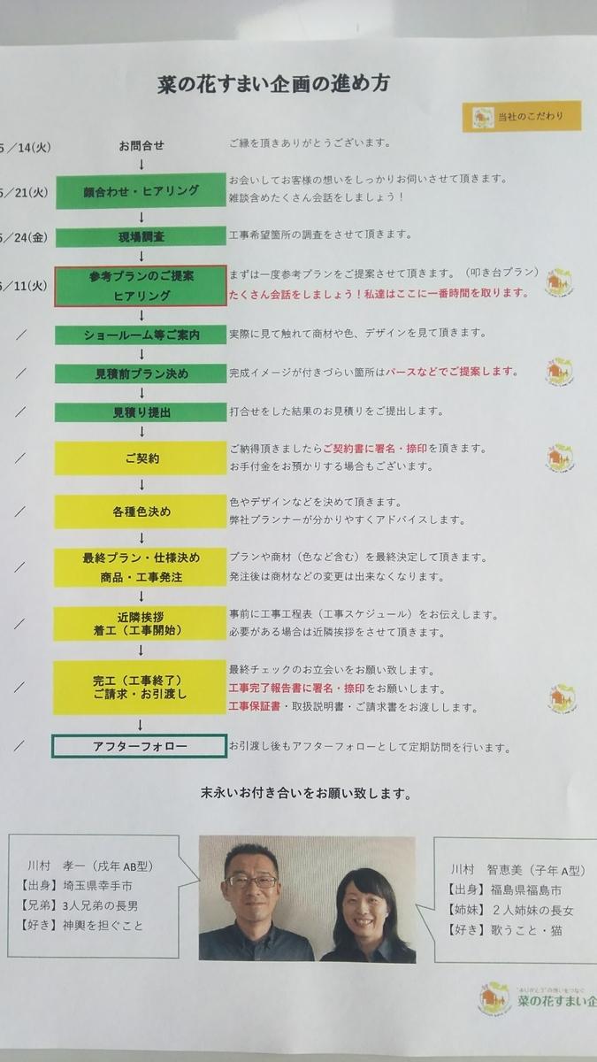 f:id:nanohana-sumai:20190611162906j:plain