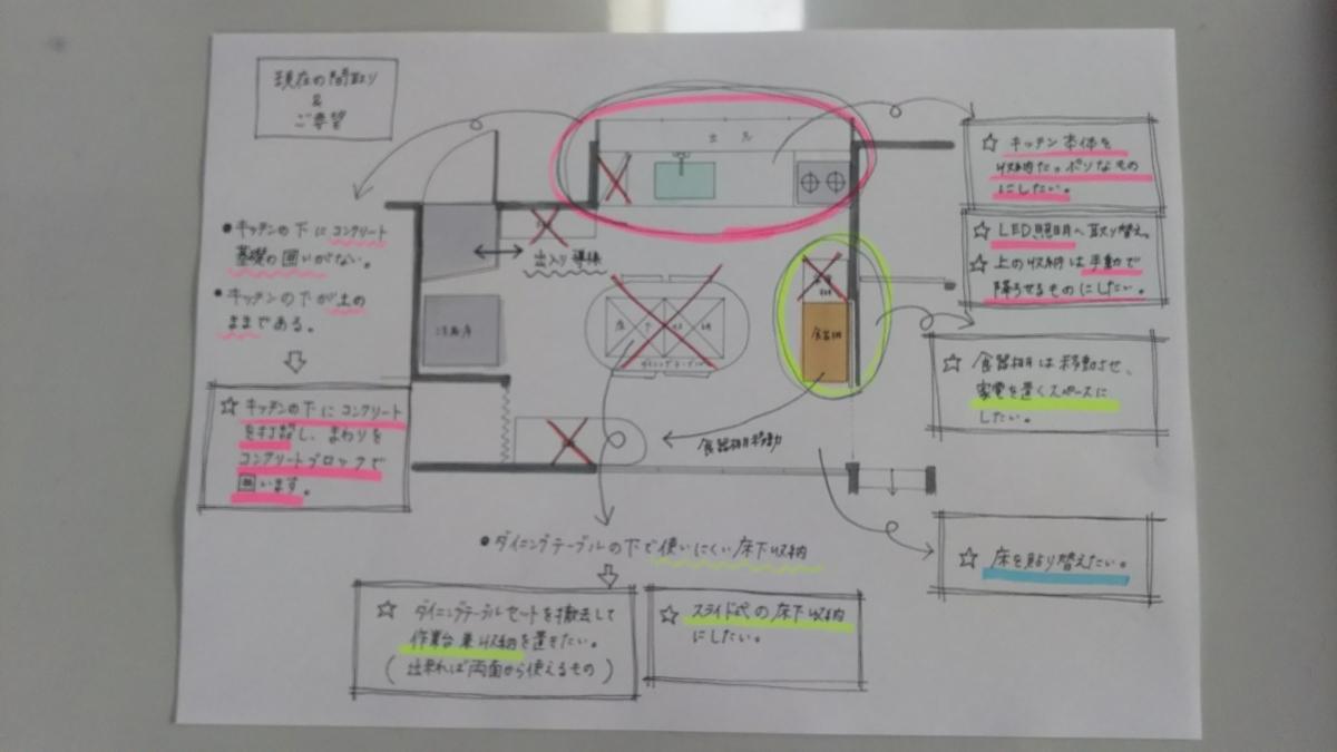 f:id:nanohana-sumai:20190611162920j:plain