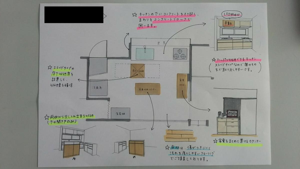 f:id:nanohana-sumai:20190611162932j:plain