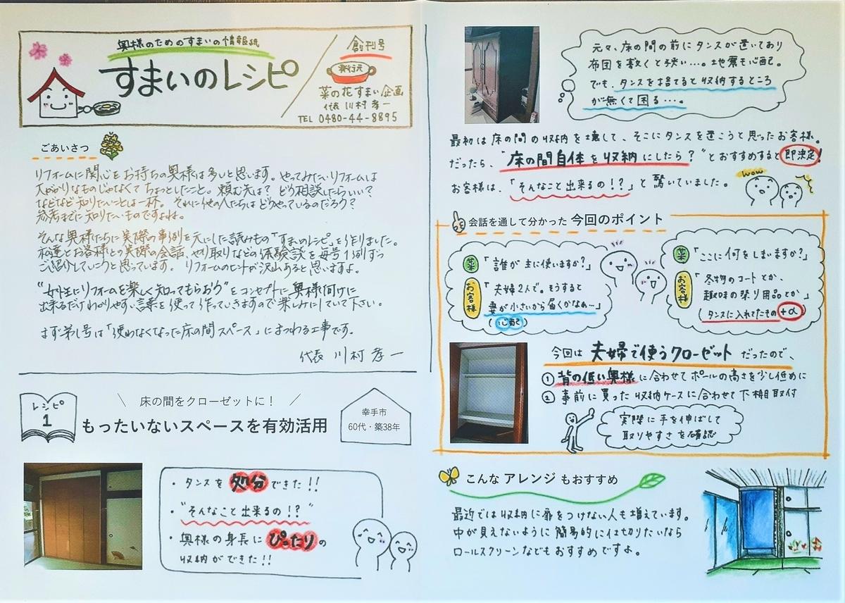 f:id:nanohana-sumai:20200320131431j:plain
