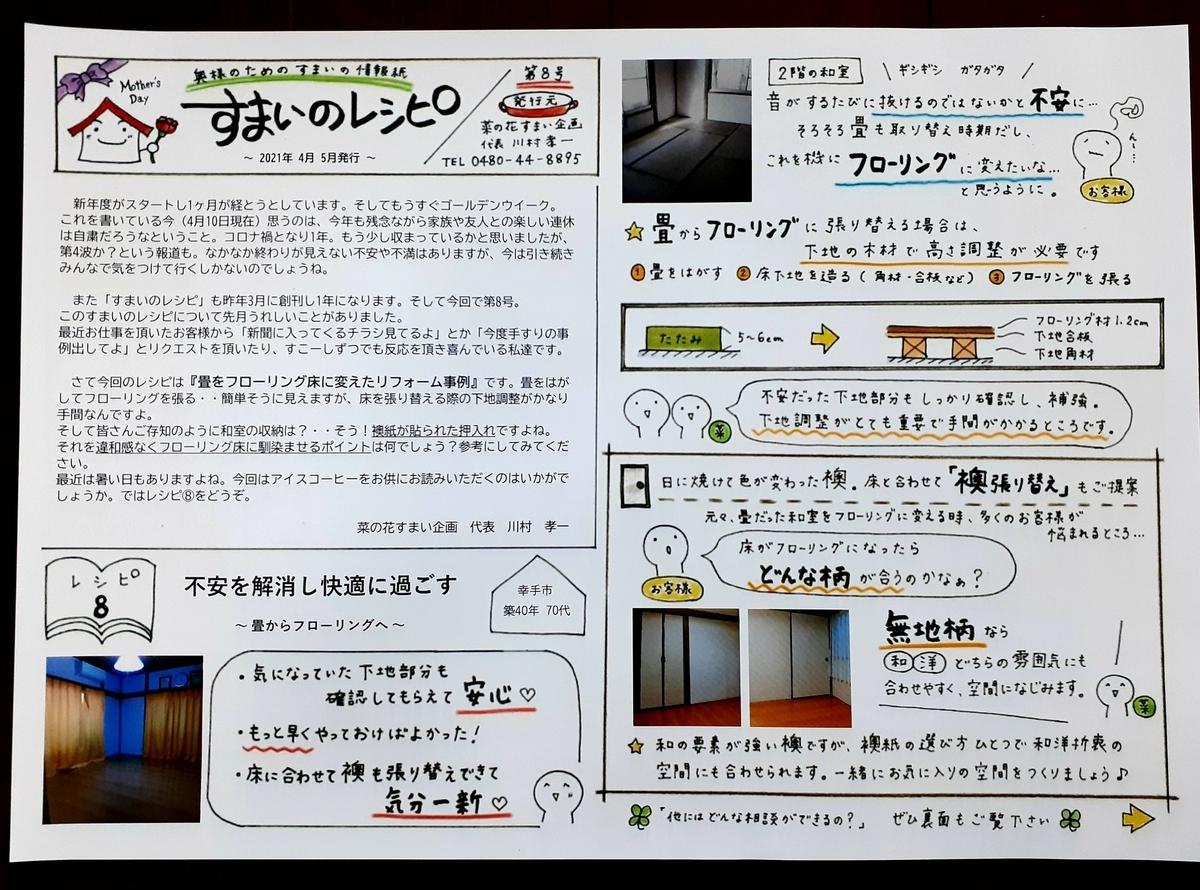 f:id:nanohana-sumai:20210422114055j:plain