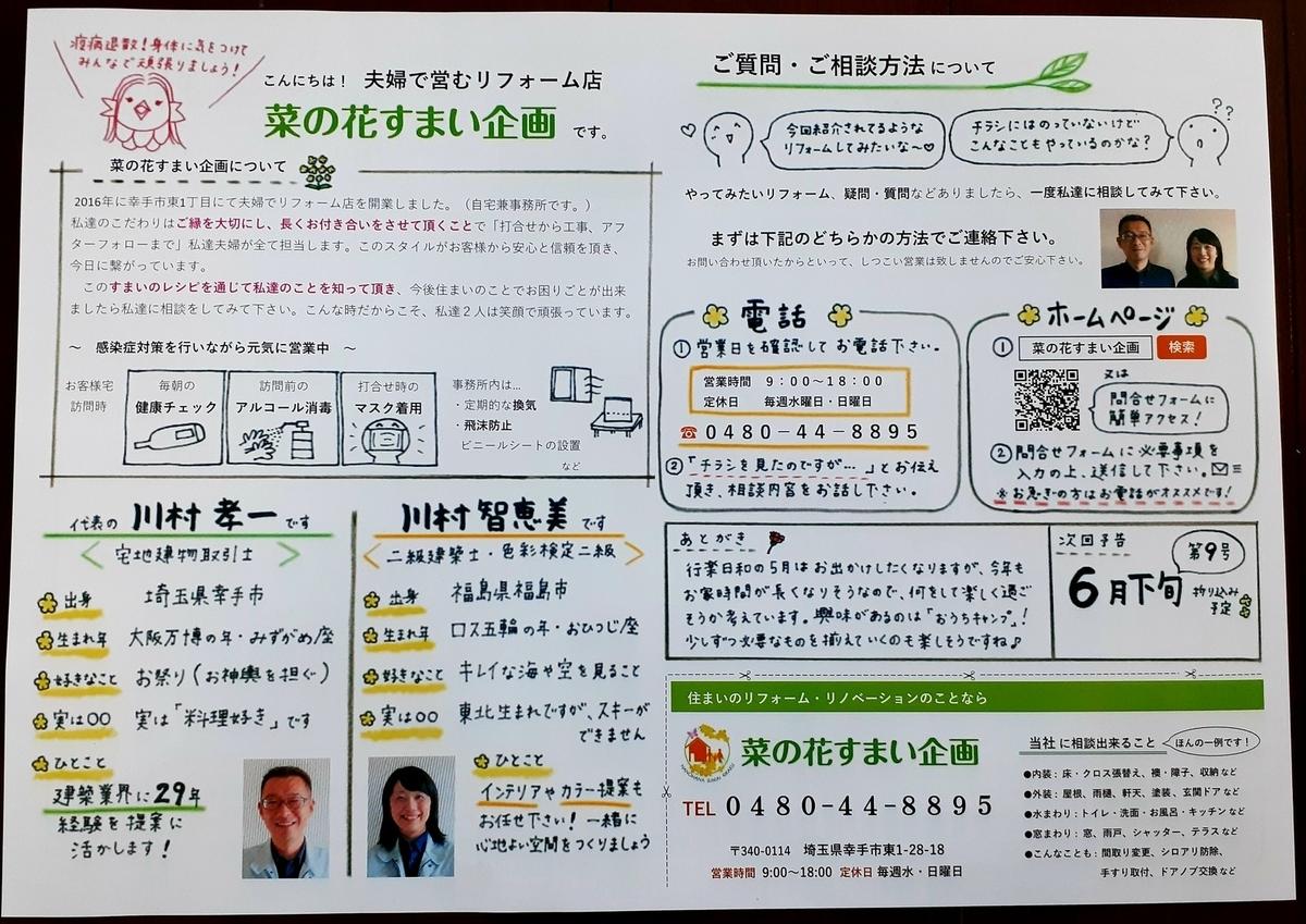 f:id:nanohana-sumai:20210422114109j:plain