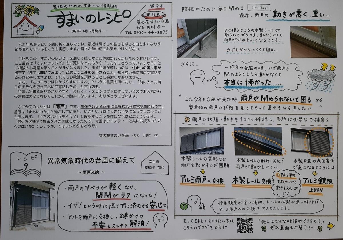 f:id:nanohana-sumai:20210626092653j:plain