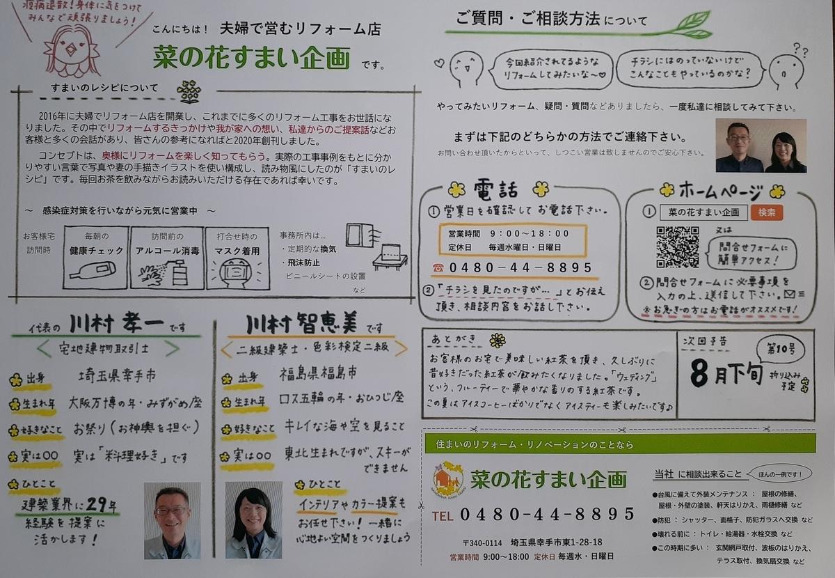 f:id:nanohana-sumai:20210626092832j:plain