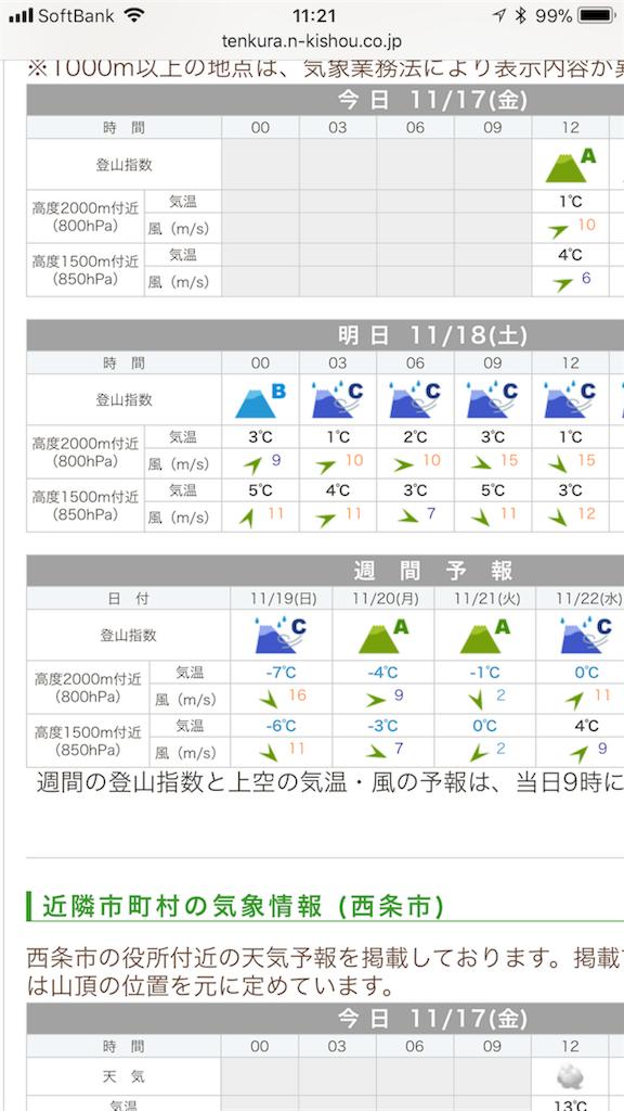 f:id:nanohana2000:20171117113358p:image