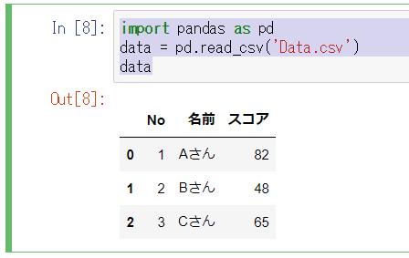 f:id:nanokanato:20180228141704p:plain:w300