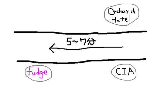 f:id:nanosaxdara:20170330195825p:plain