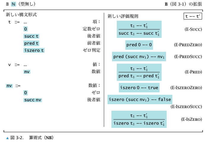 f:id:nanoyatsu:20181002200354p:plain