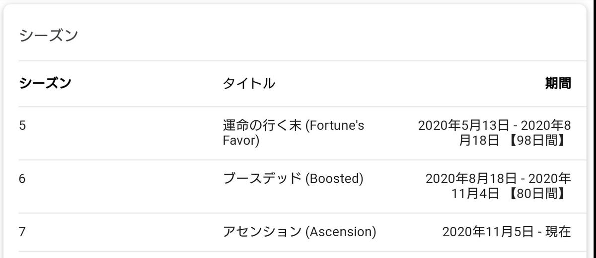 f:id:nanoyatsu:20201231225828j:plain