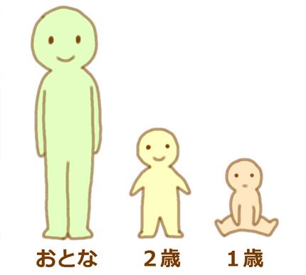 f:id:nanpoo803:20170622132446j:plain