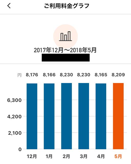 f:id:nanpoo803:20180602152857j:plain