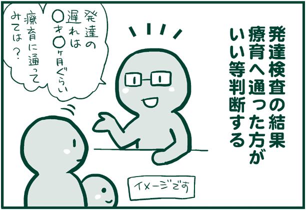 f:id:nanpoo803:20190517123321p:plain
