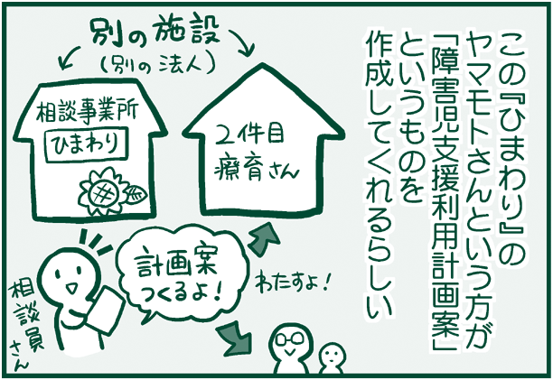 f:id:nanpoo803:20190730150040p:plain