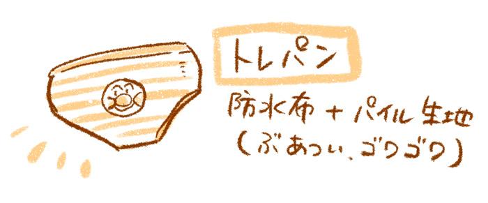 f:id:nanpoo803:20200521153506j:plain