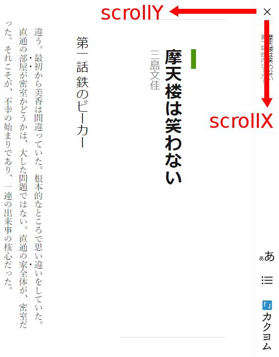 図: IE, Edgeのスクロール位置の座標系。初期位置の右上隅が原点であり、垂直方向下向きがscrollX、水平方向左向きがscrollYとなる