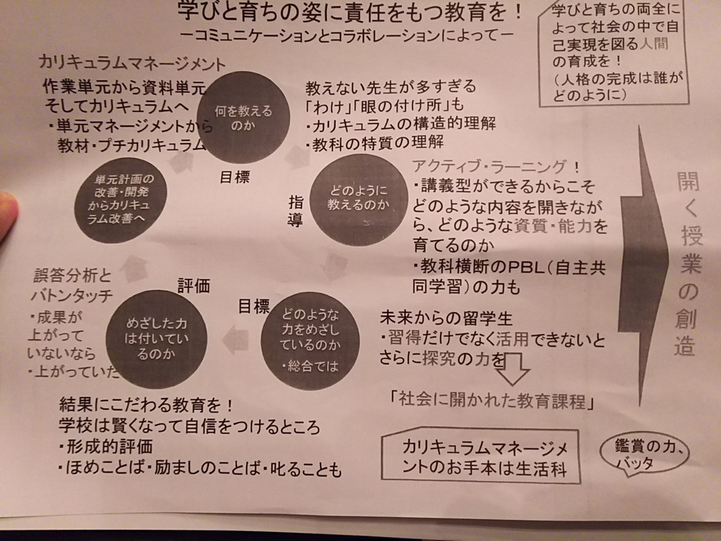 f:id:nanyoko-koutyou:20160825152433j:plain
