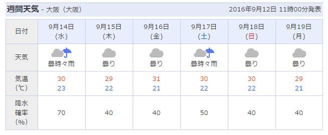 f:id:nanyoko-koutyou:20160912133037j:plain