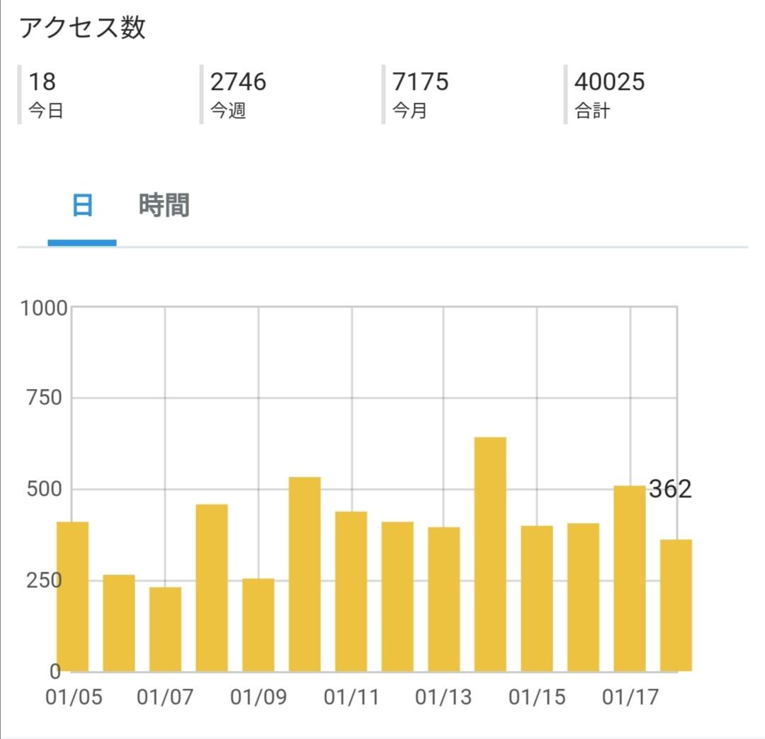 f:id:nao-chun:20200119203734j:plain