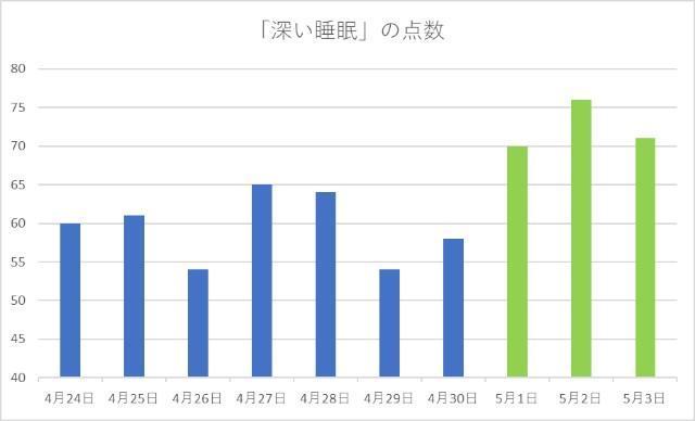 f:id:nao-chun:20200503161316j:plain