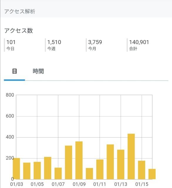 f:id:nao-chun:20210116193705j:plain