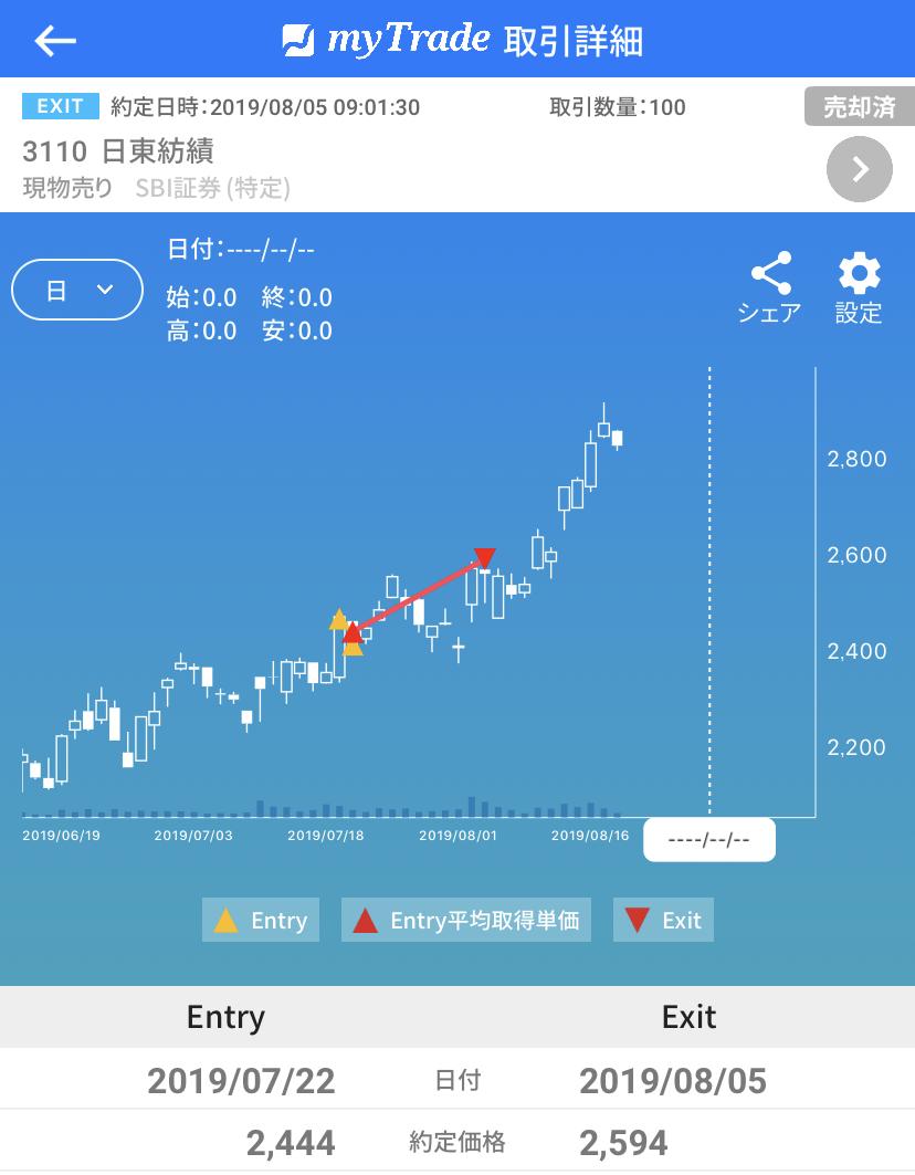 f:id:nao-investor:20190901102402j:plain