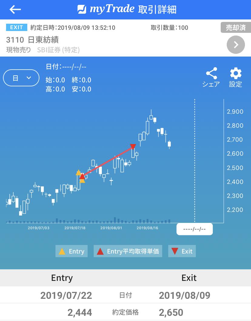 f:id:nao-investor:20190901102440j:plain