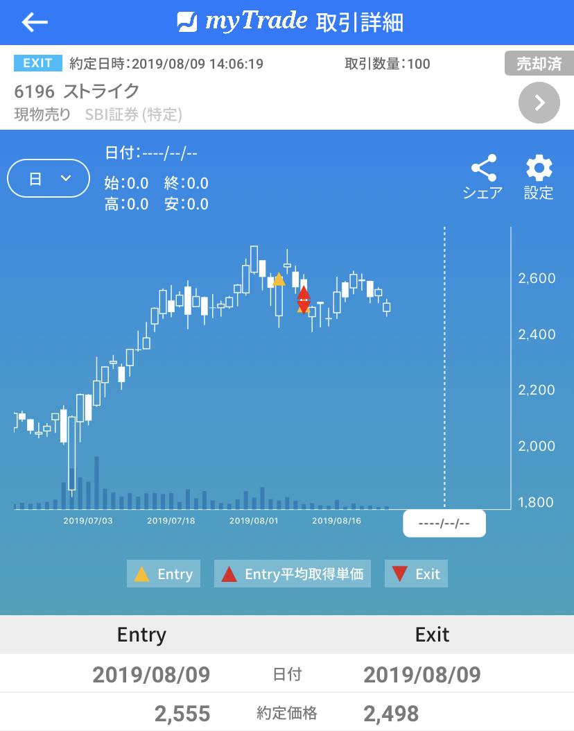 f:id:nao-investor:20190901102510j:plain
