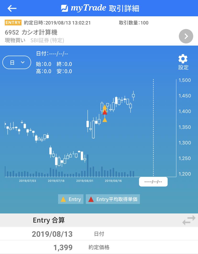 f:id:nao-investor:20190901102524j:plain