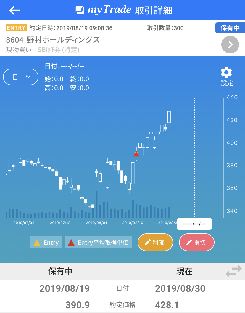 f:id:nao-investor:20190901102529j:plain