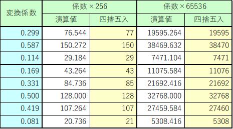 f:id:nao-milk:20210330181929p:plain