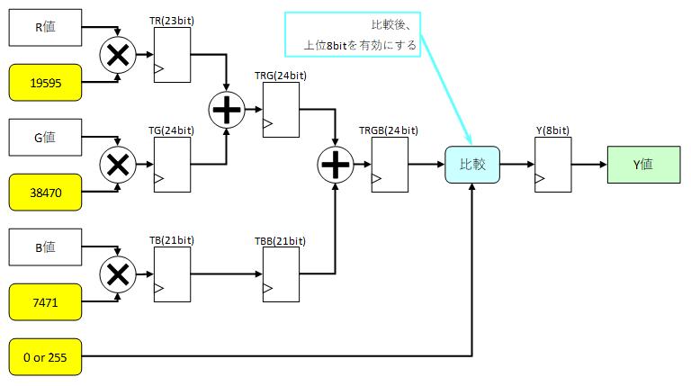 f:id:nao-milk:20210330210327p:plain