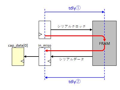 f:id:nao-milk:20210416154102p:plain