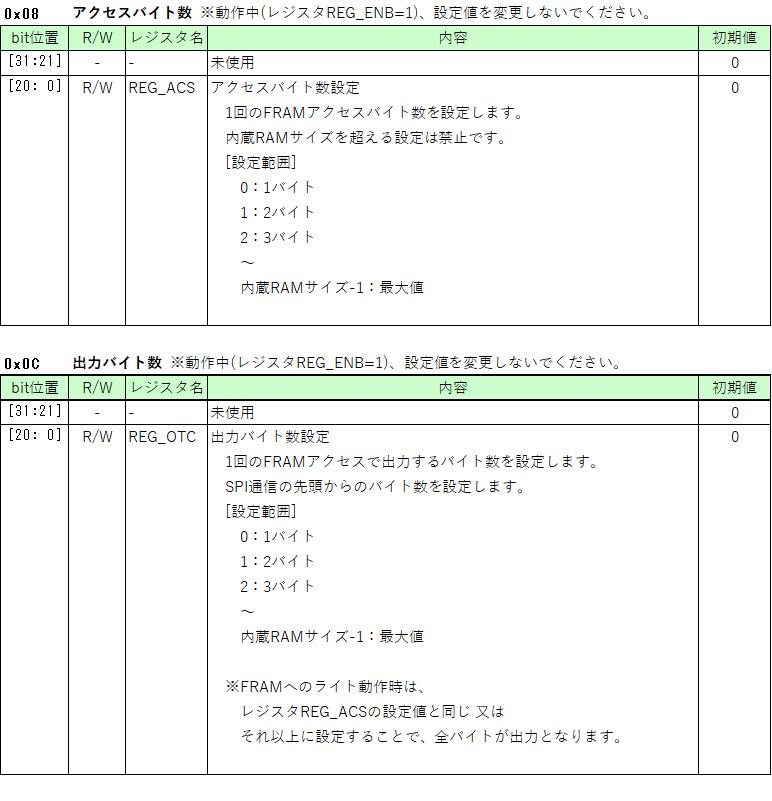 f:id:nao-milk:20210416175005p:plain