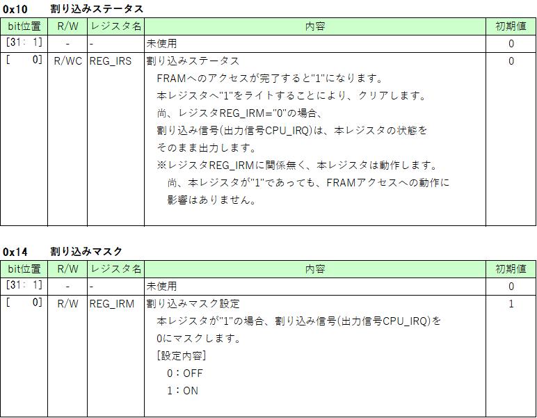 f:id:nao-milk:20210416175103p:plain
