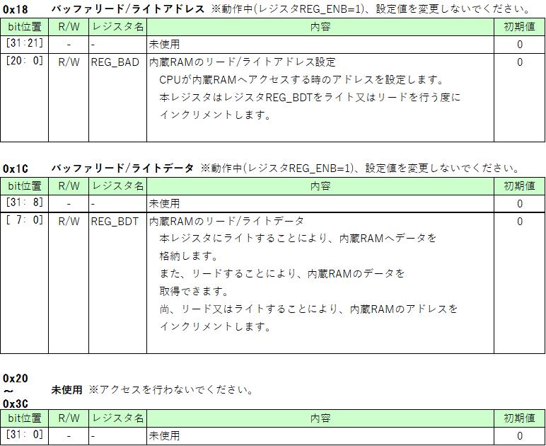 f:id:nao-milk:20210416175203p:plain