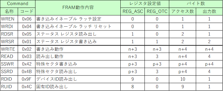 f:id:nao-milk:20210416175515p:plain