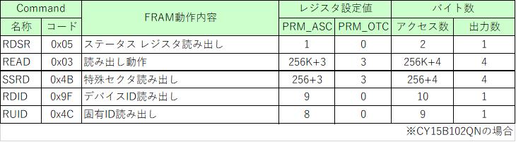 f:id:nao-milk:20210416175634p:plain