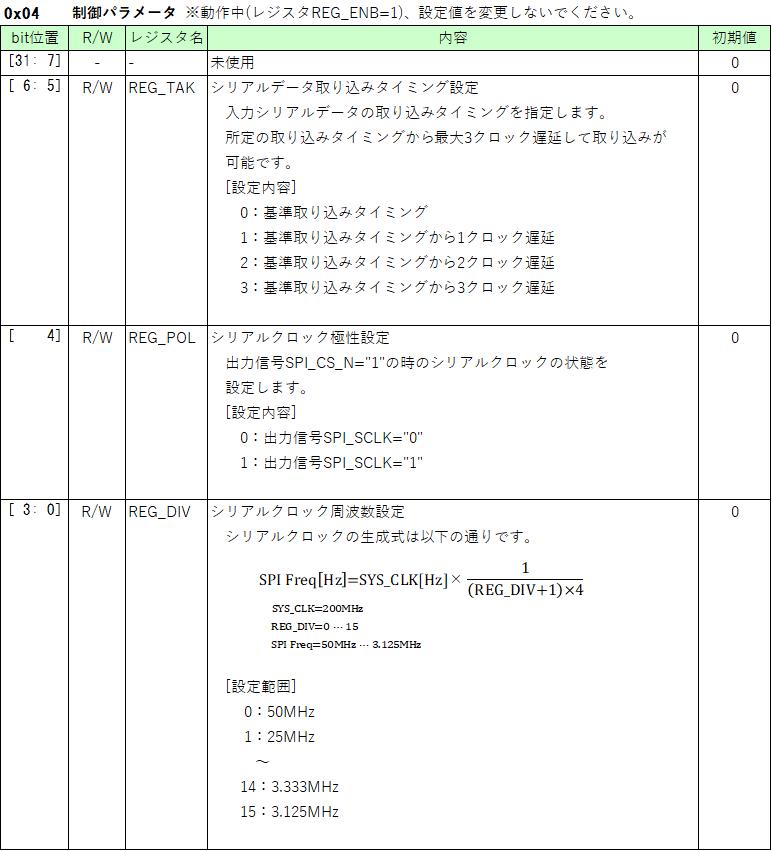 f:id:nao-milk:20210417200626p:plain