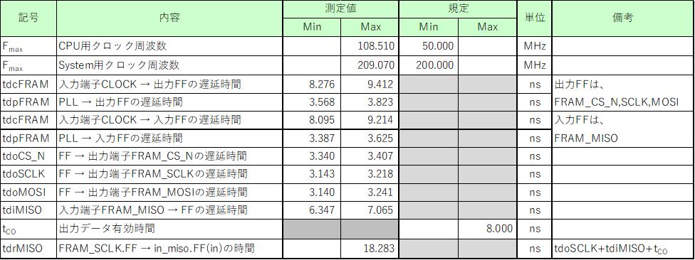 f:id:nao-milk:20210425131538p:plain