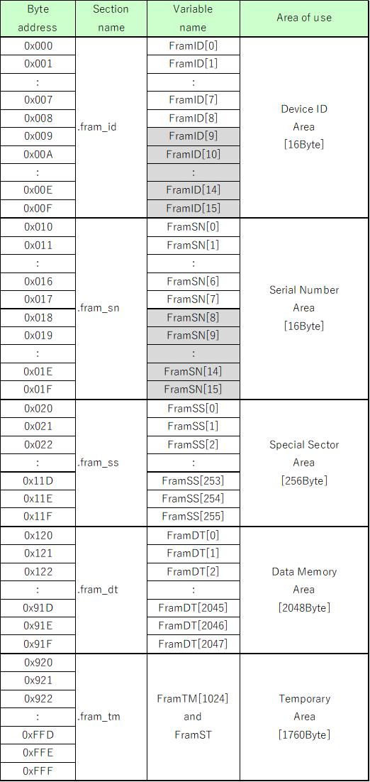 f:id:nao-milk:20210425163622p:plain