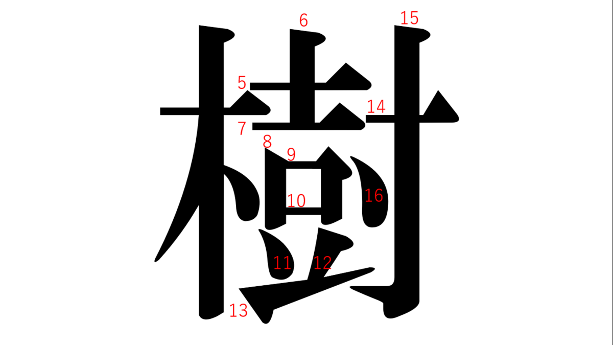 f:id:nao-yamamoto:20191011193526p:plain