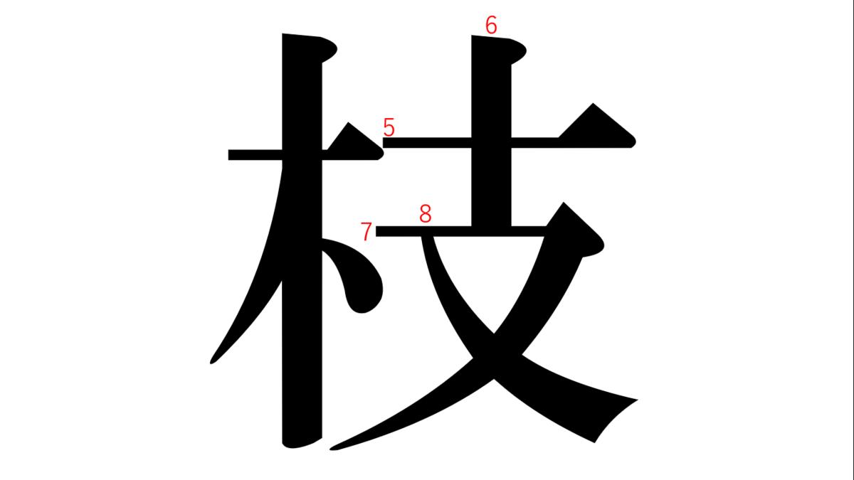 f:id:nao-yamamoto:20191013165524p:plain