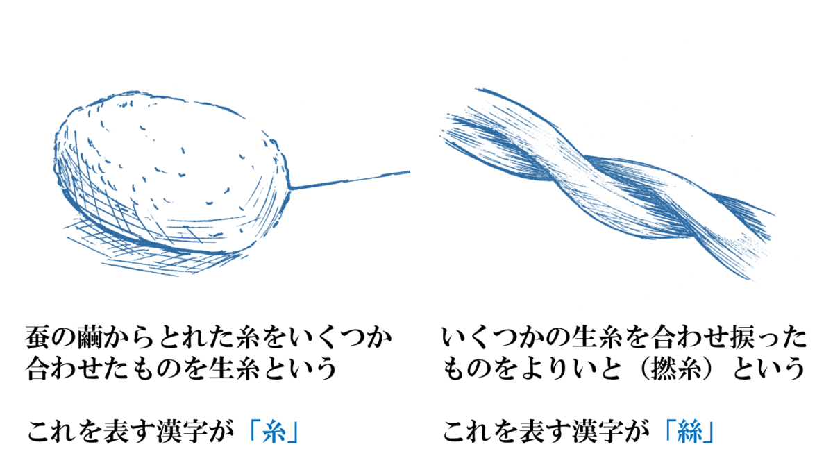 f:id:nao-yamamoto:20191031135132p:plain