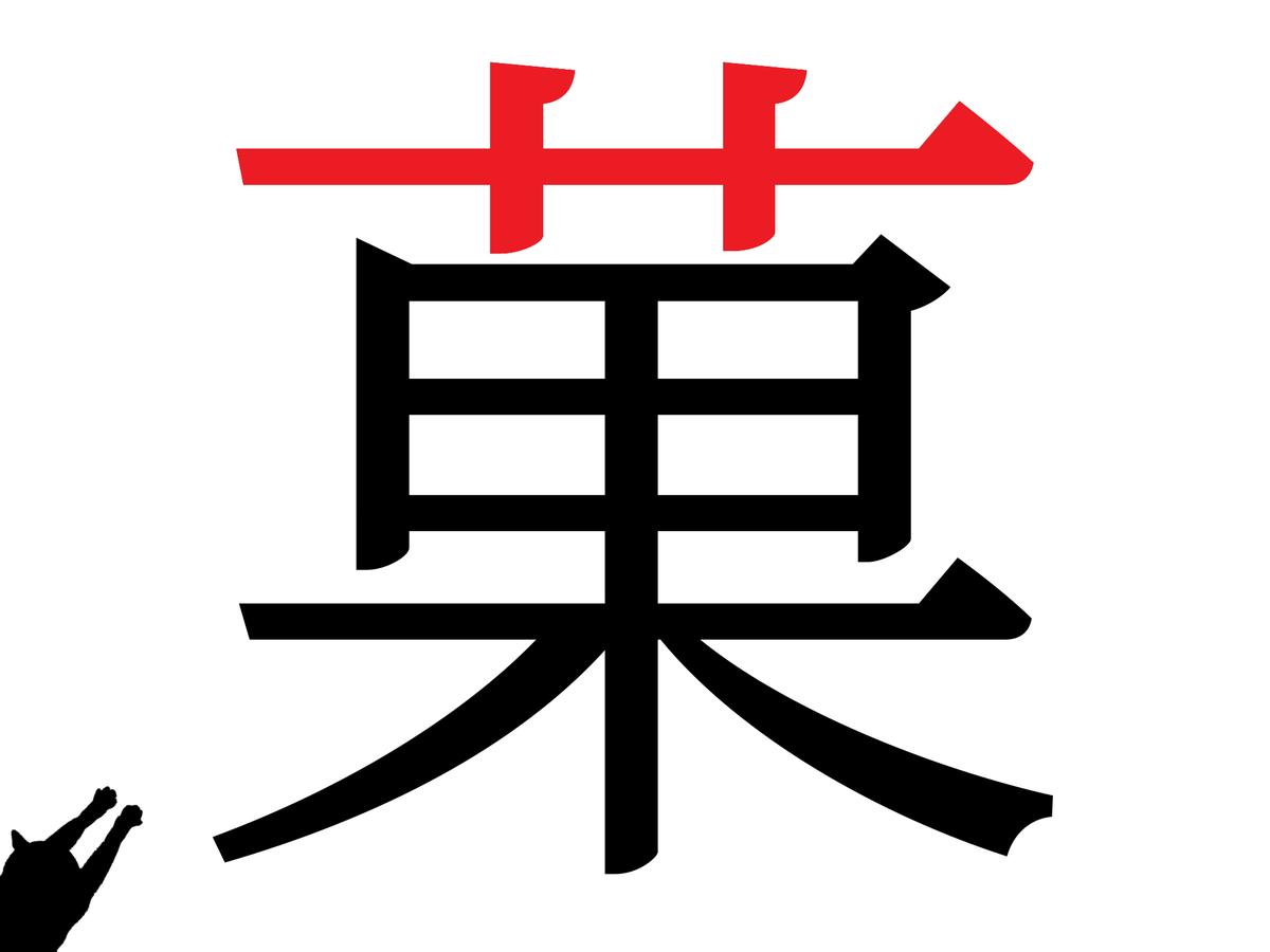 f:id:nao-yamamoto:20200112105240p:plain